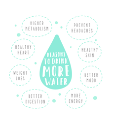 Reasons to Drink More Water Sticker