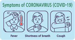 Symptoms Of Coronavirus Illustration Sticker